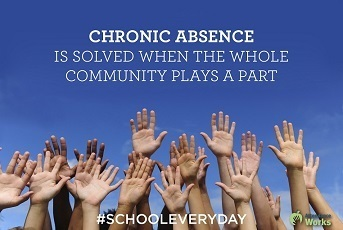 Chronic Absence is solved when the whole community plays a part.